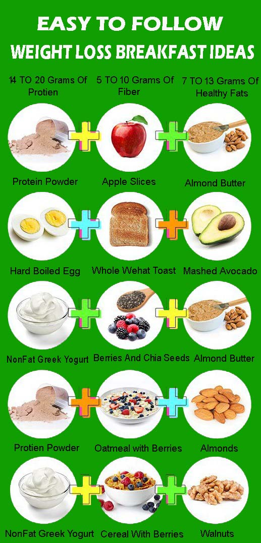Weight Loss Breakfast Ideas