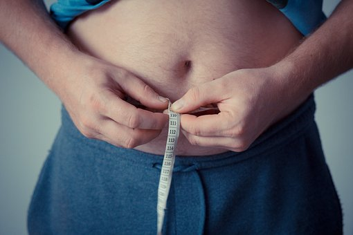 Measurement of Belly Fat