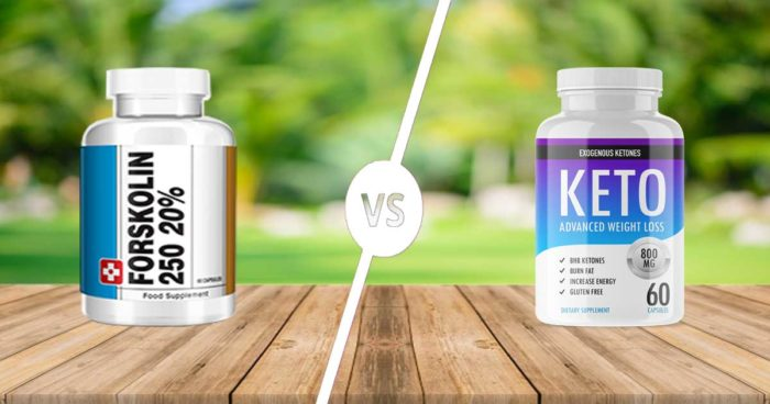 Forskolin Bottle and Keto Bottle